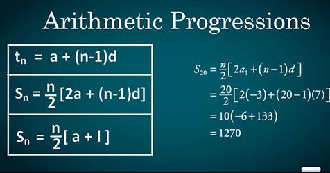 arithmetic-progressions-mathematics-12th