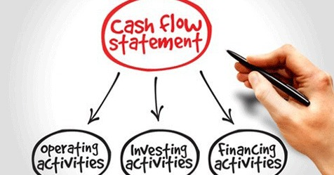 cash-flow-statement-CBSE-IIT