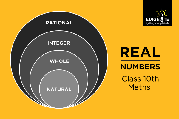 Real Numbers Chapter for Class-10th